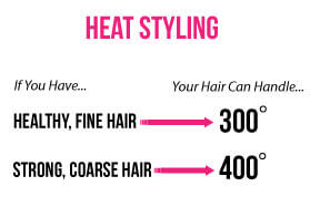 heat styling tempertatures